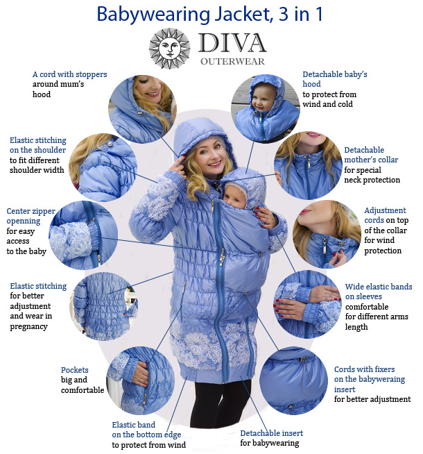 Babywearing coat features